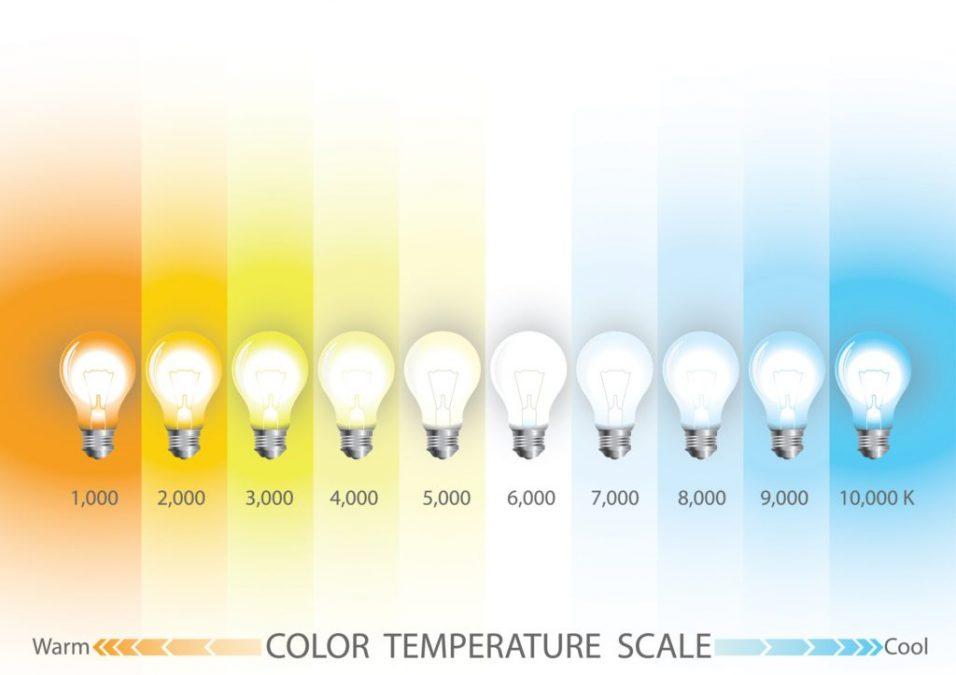 žárovky podle teploty světla